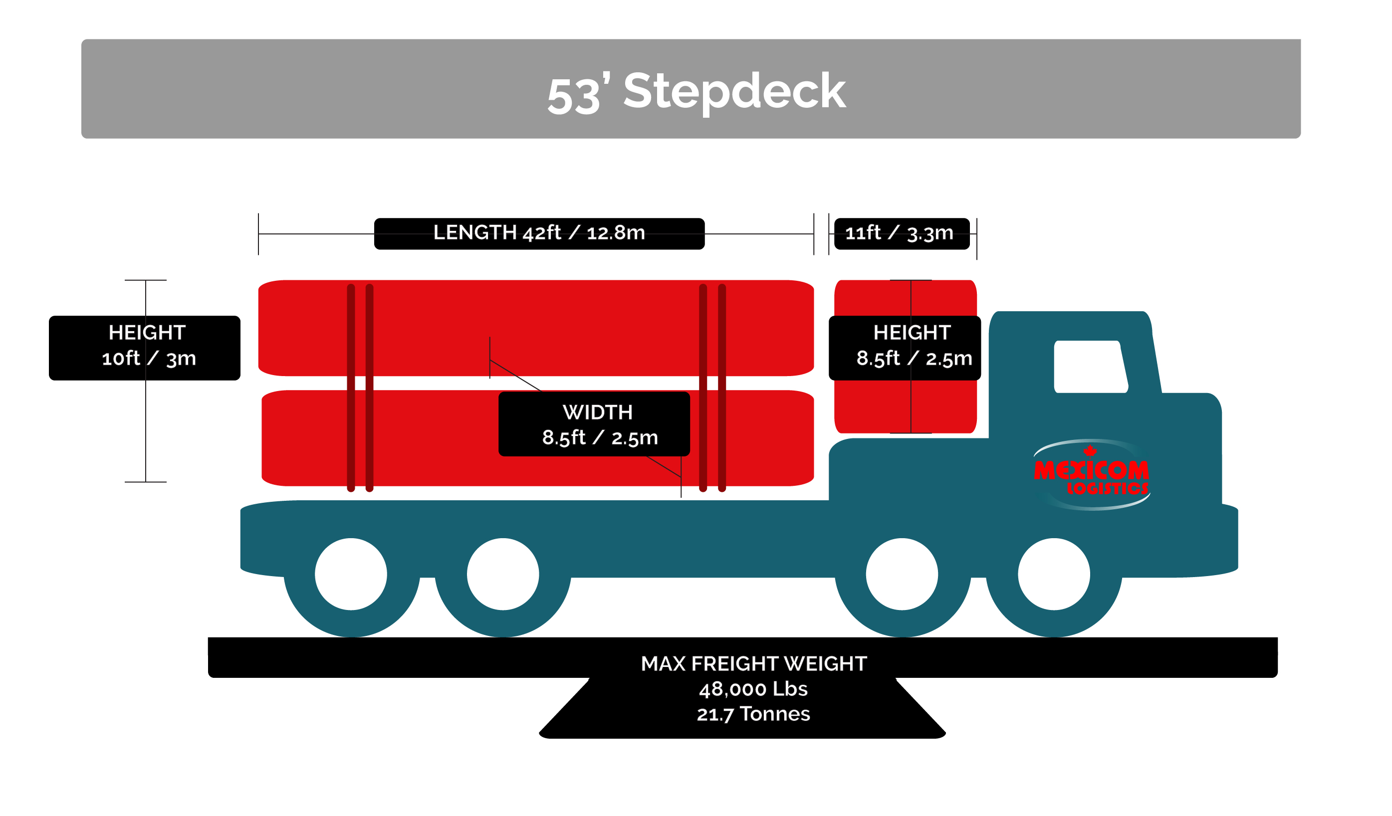 53_step_deck_freight-transportation