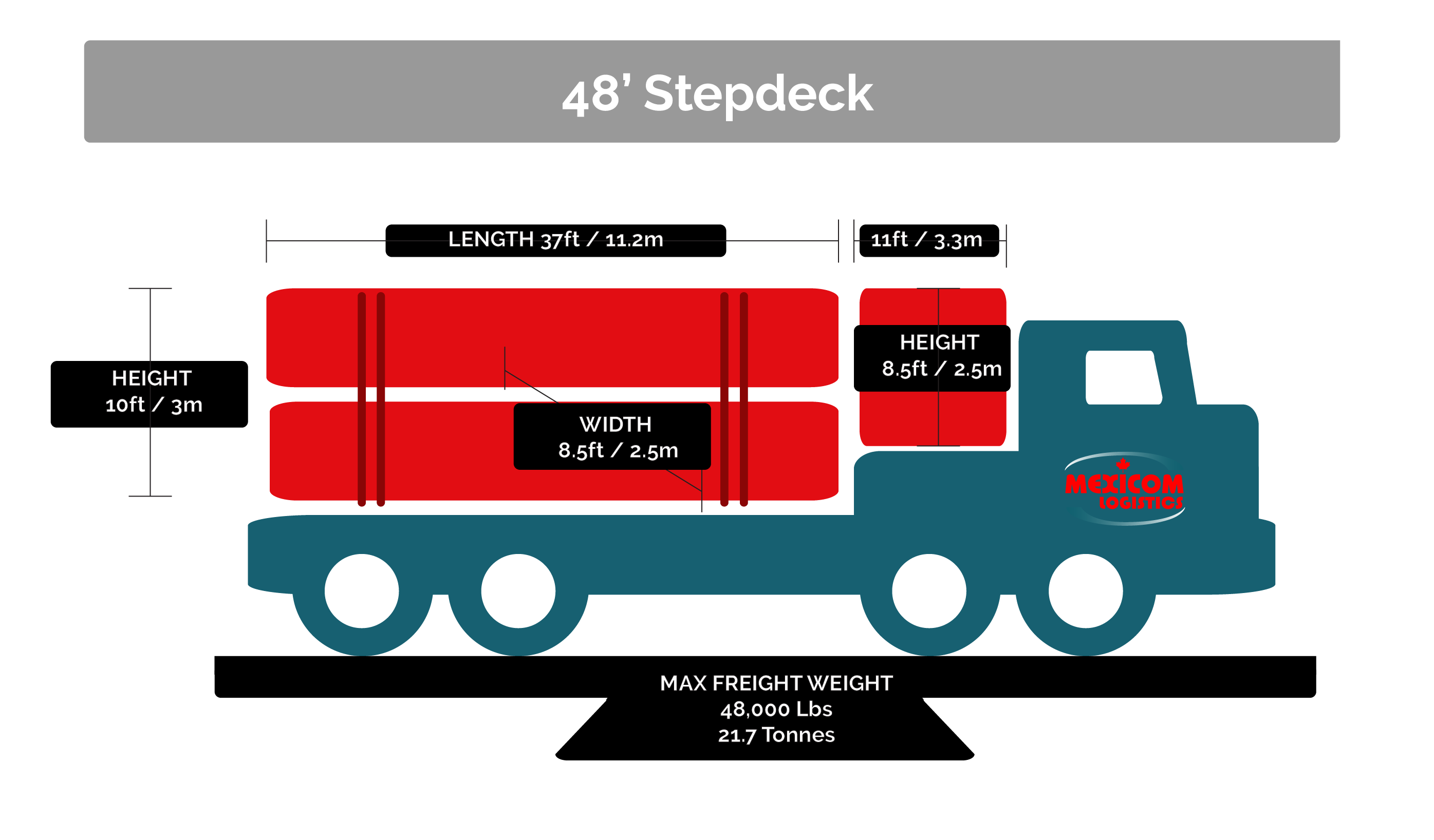 48_step_deck_freight-transportation