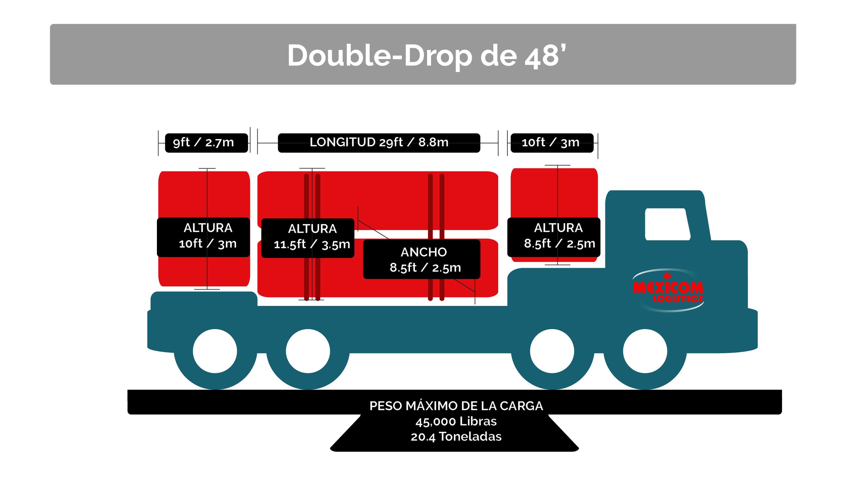 double-drop_48_altura_ancho_largo