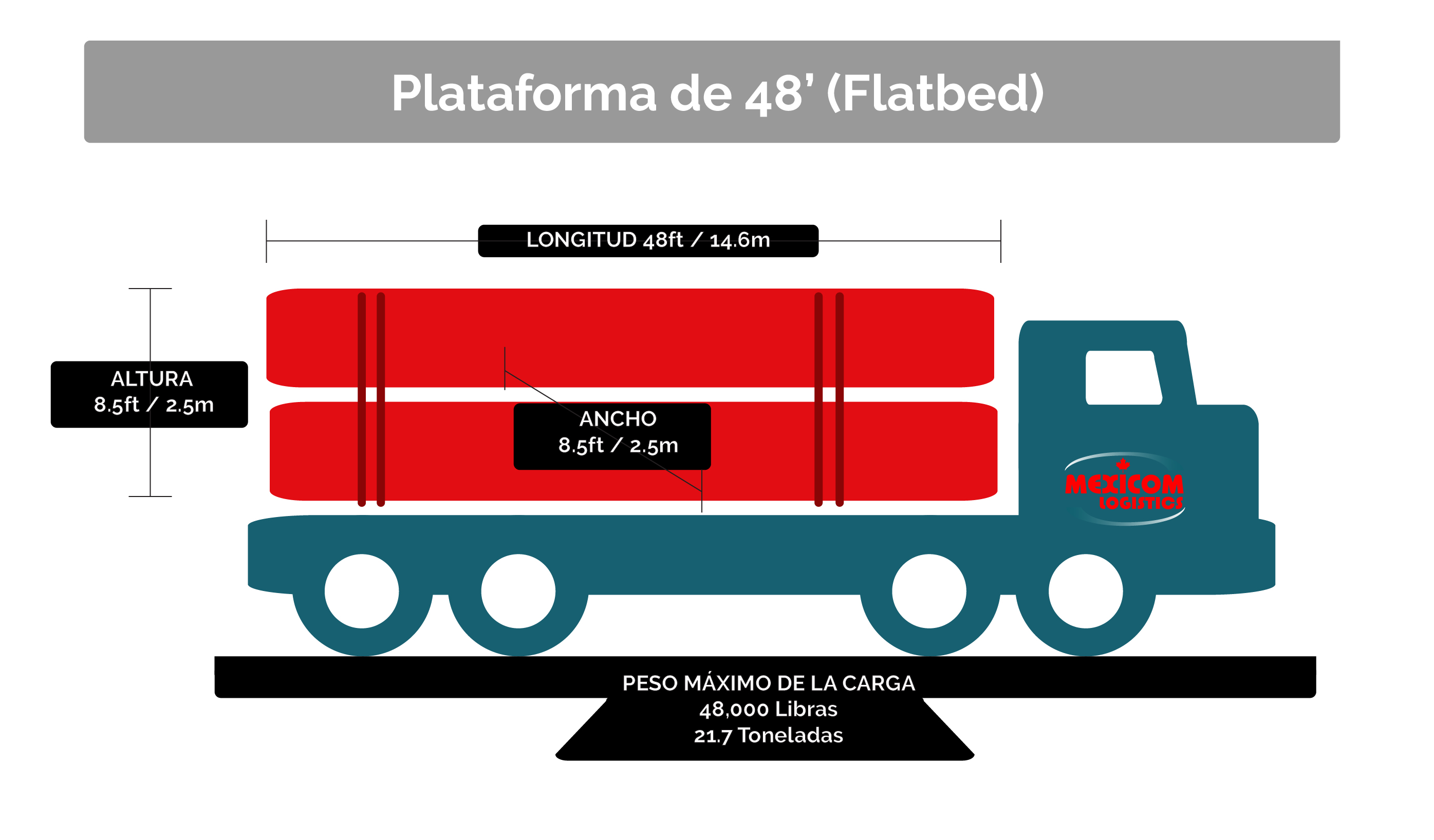altura_ancho_largo_flatbed_48_pies