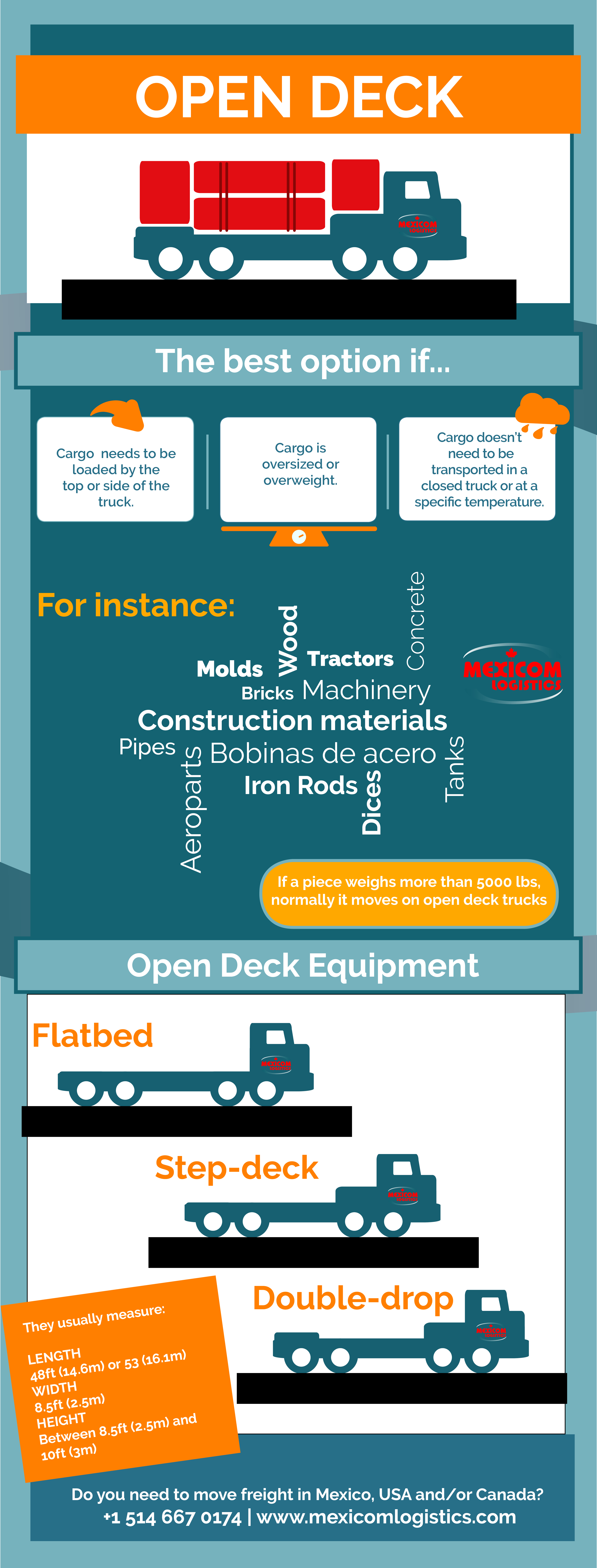 infographic open deck freight mexicom logistics