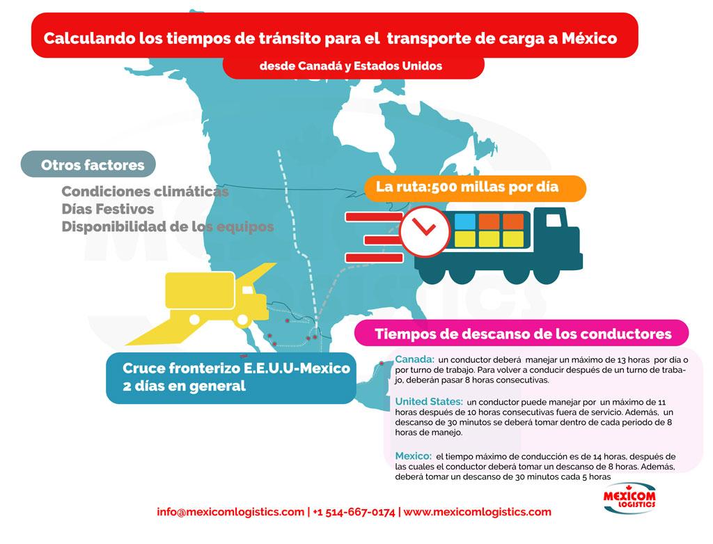 Tiempos de transito en el transporte terrestre de carga de Estados Unidos Canada a Mexico Mexicom Logistics