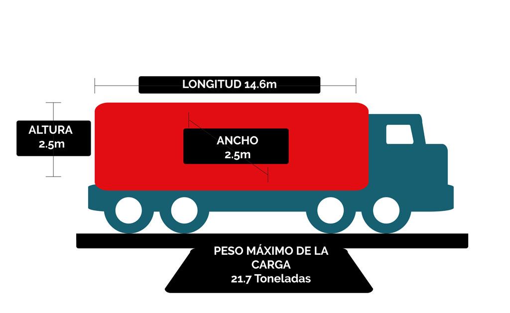Transporte de carga a México en Dry Van