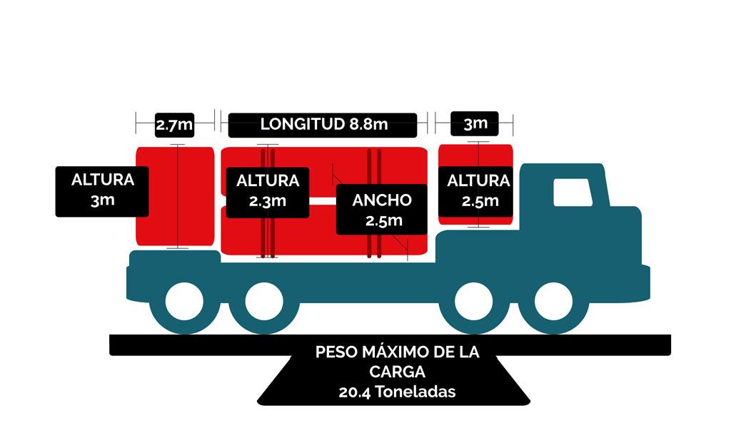 Transporte terrestre de carga a México en flatbeds
