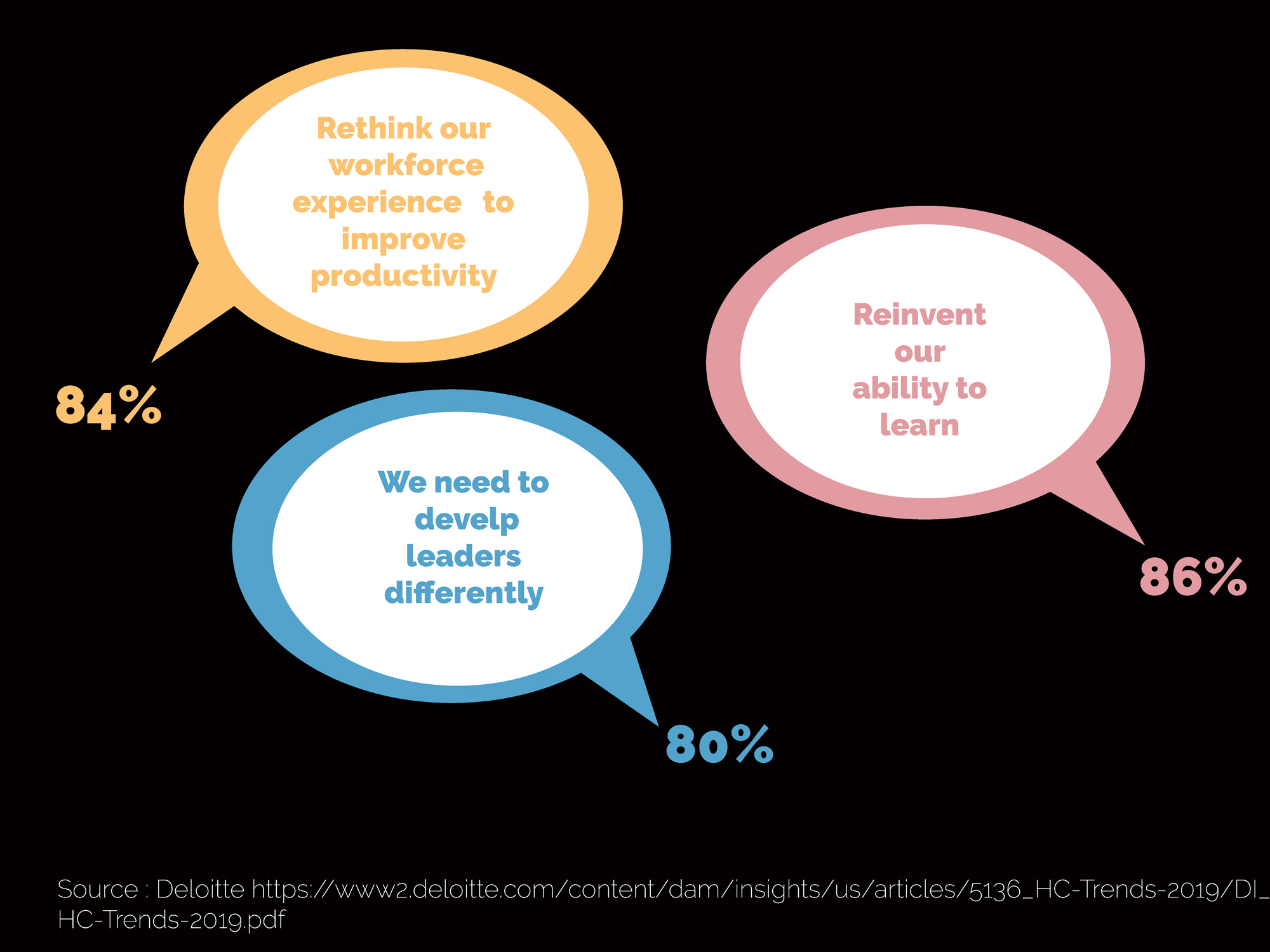 Are you adapting to the new workforce trends? | Mexicom