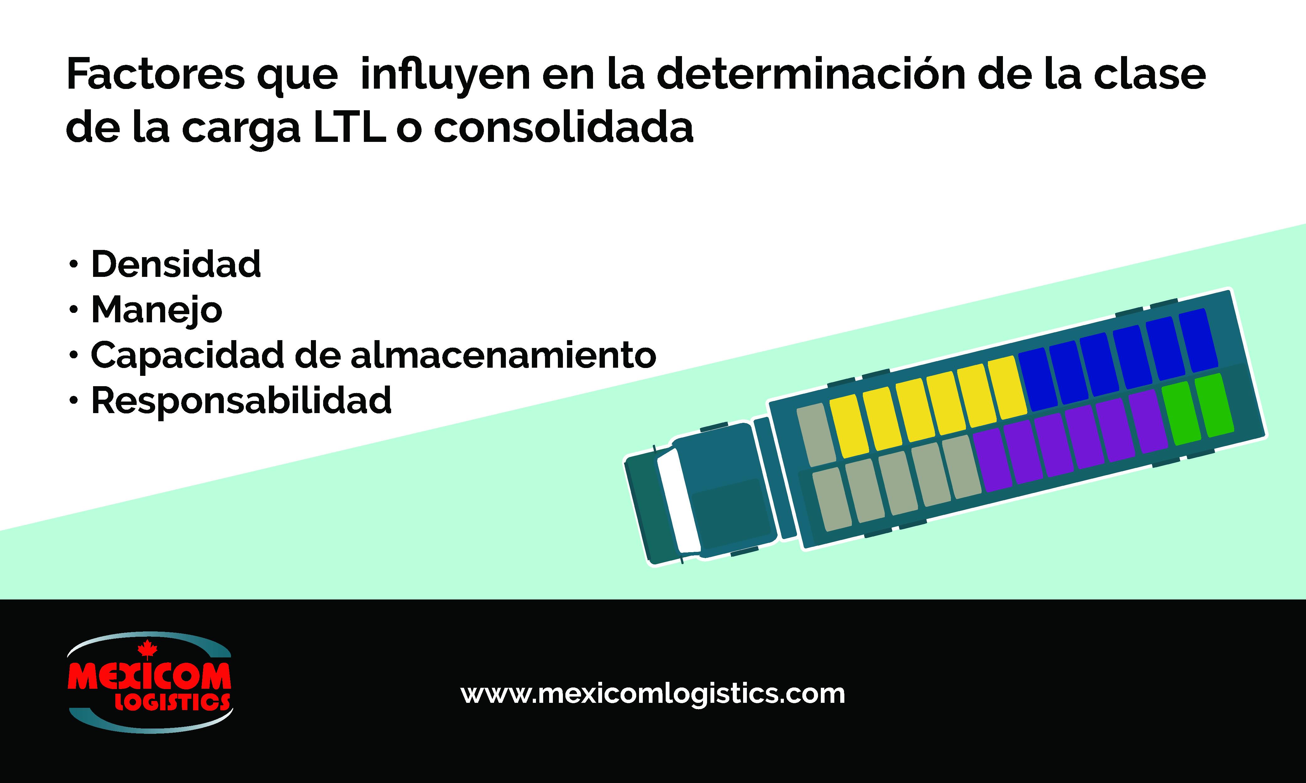 Factores que influyen en la determinacion de la clase LTL Mexicom Logistics