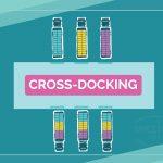 Cross-docking   Laredo and Hebron Mexicom Logistics