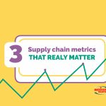 Supply chain metrics that really matter
