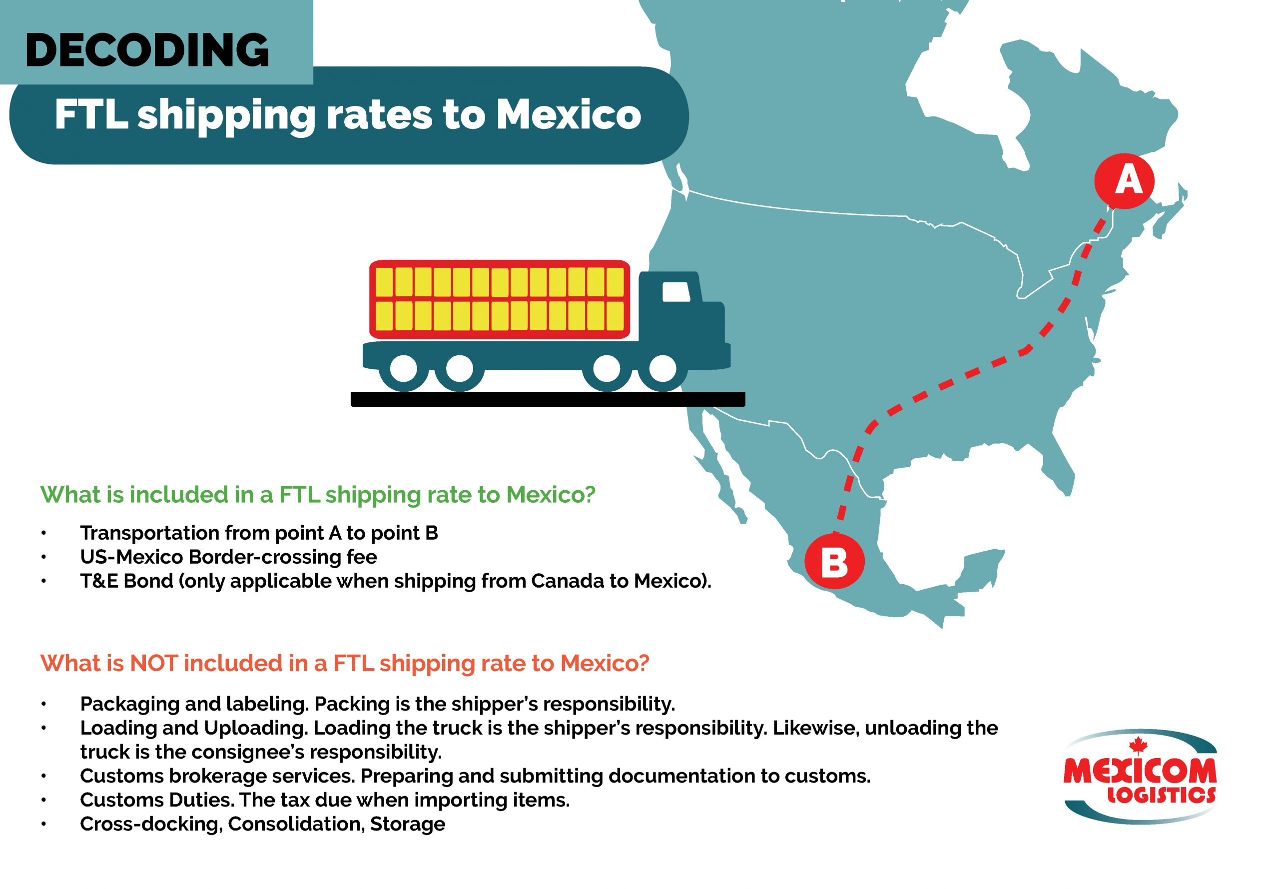 What is included (and what is not) in a FTL shipping rate to Mexico