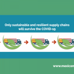 Only sustainable and resilient supply chains will survive the COVID-19