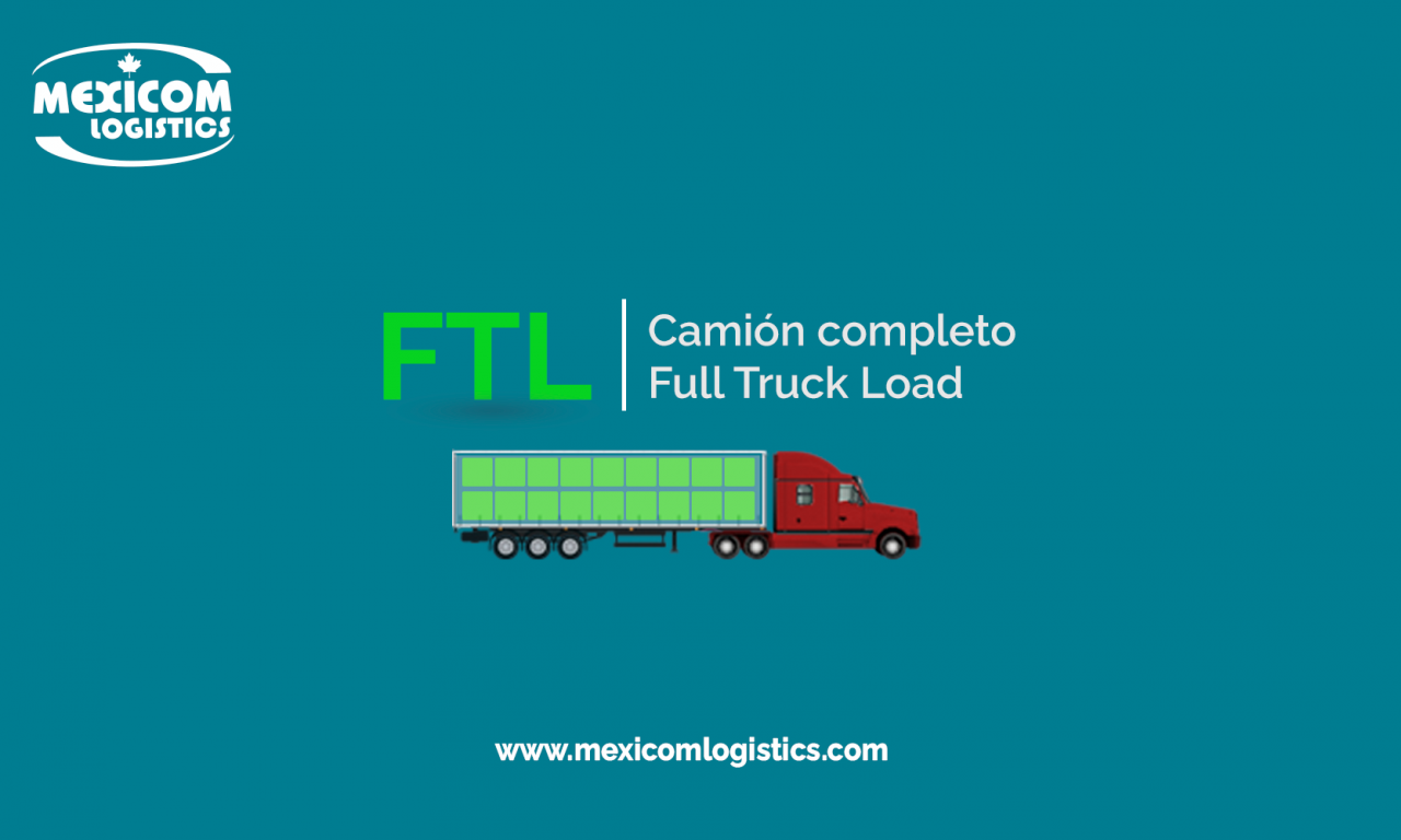 [INFOGRAPHIC] ABC of Full Truck Load or FTL