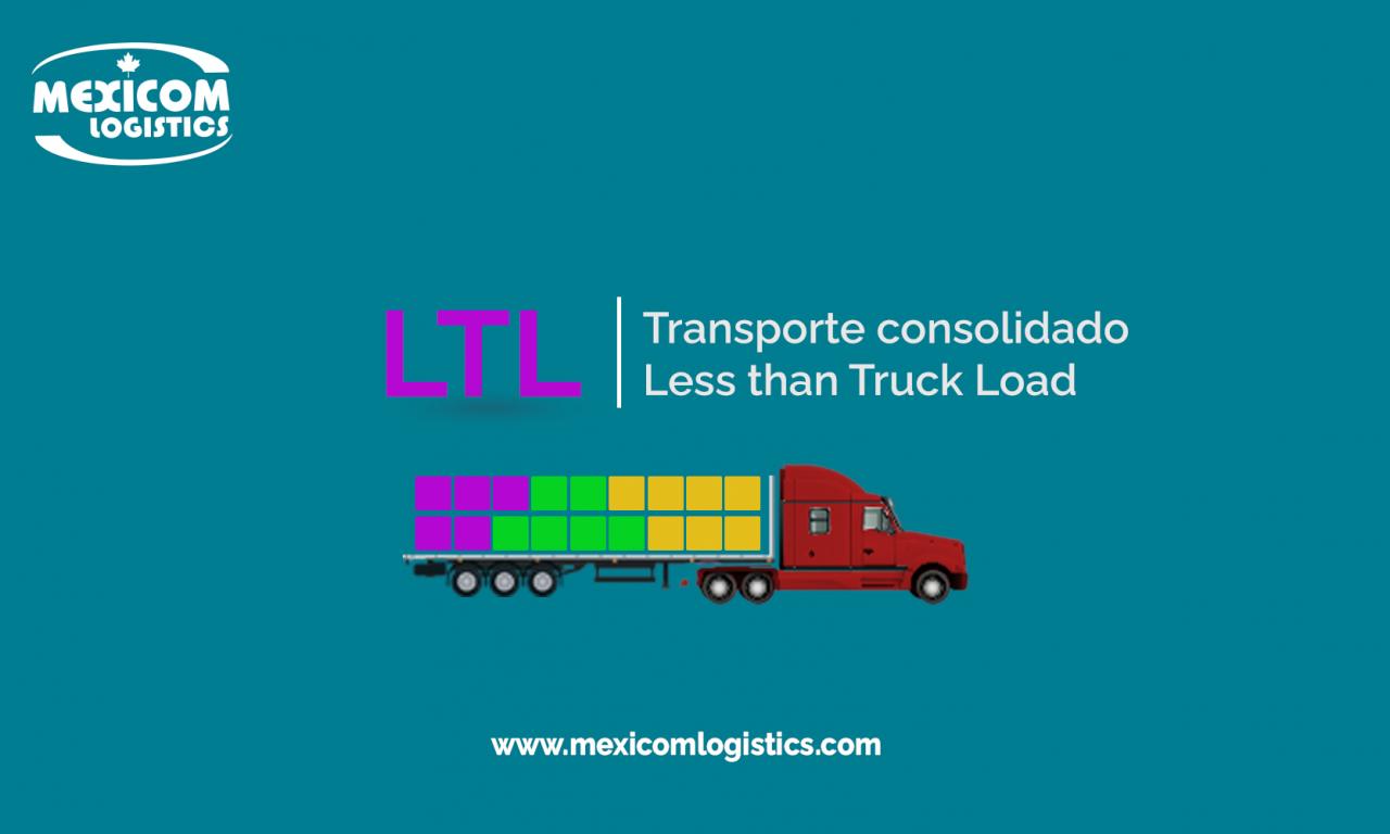 INFOGRAFIA Transporte consolidado o LTL