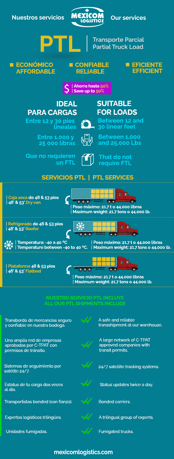 [INFOGRAPHIC] ABC of Partial Truck Load or PTL