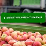 Terrestrial freight seasons